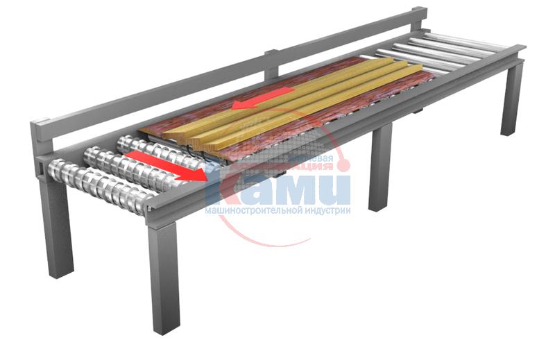 Рольганги для бруса рольганги изготовление на заказ